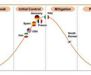 Saptamana devisiva pentru Europa in lupta cu Covid-19! Un grup de cercetatori chinezi face anuntul: ce se va intampla