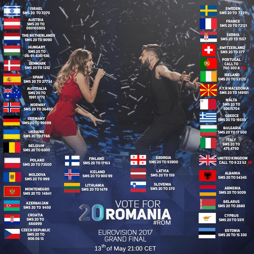 Finala Eurovision 2017. Portugalia şi Italia sunt marile favorite