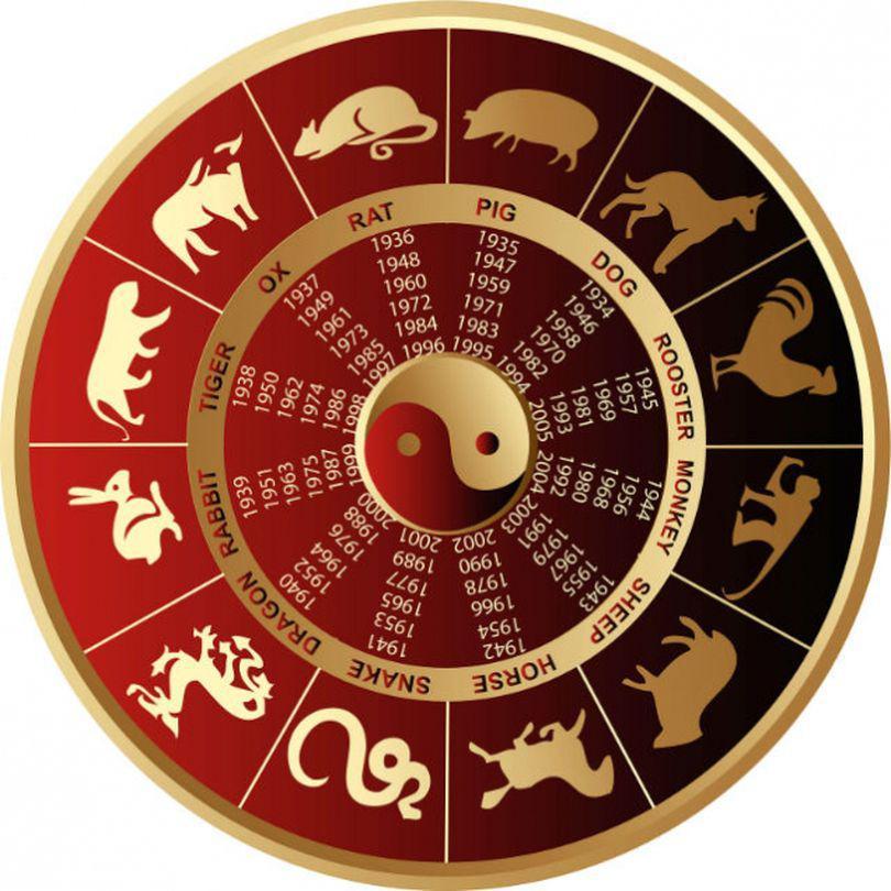 (P) Află cum îți va fi anul după zodiacul chinezesc