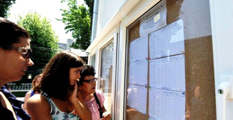Rezultatele finale din județul Călăraşi la Evaluarea Națională 2018 pentru clasa a 8-a
